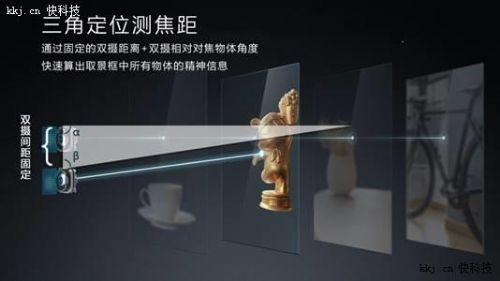 硬件级实时背景虚化如何实现?详解红米Pro双摄原理