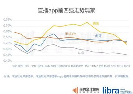说明: 2016中国app年度排行榜:十大行业、25个领域、Top 500 和2017趋势预测