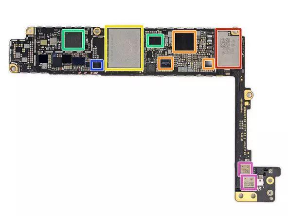 逻辑板背面的芯片单元: 红色:Apple/USI 170804 339S00397 WiFi /蓝牙/ FM收音机模块 橙色:Apple 338S00248,338S00309 PMIC和S3830028 黄色:闪迪SDMPEGF12 64 GB NAND闪存 绿色:高通WTR5975千兆LTE射频收发器和PMD9655 PMIC