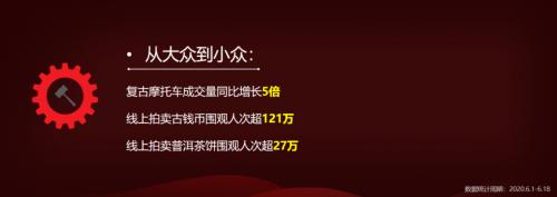 """摩托车等""""小众""""品类成新宠 京东618另类商品缘何受欢迎"""