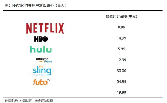老虎证券:长视频流媒体变局势在必行 巨头联姻有利有弊