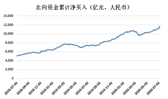 证券之星对话老虎证券徐杨:未来中国资本市场潜在回报率将位居全球前列