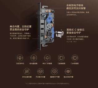 国民门锁再升级!小米智能门锁1S正式发布:加量不加价!