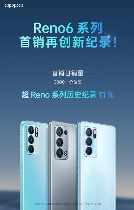 OPPO Reno6今日正式开售,销量再创历史新纪录